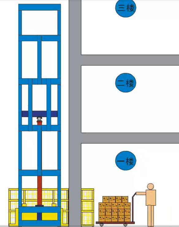 广州升降机